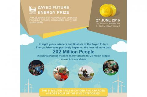 ZayedFutureenergyPrize